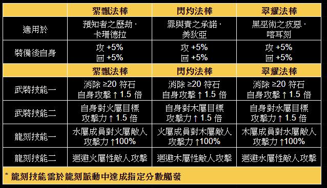chart2_zh