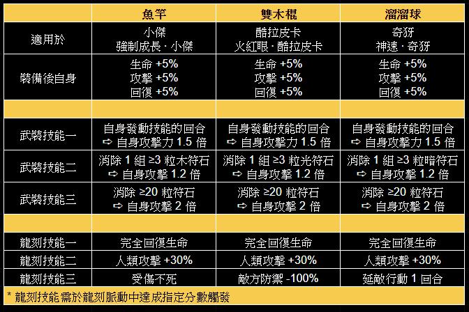 chart3_zh