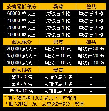 chart1_ZH