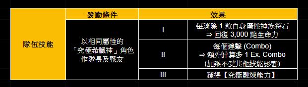 zh_chart