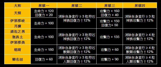 zh_chart2